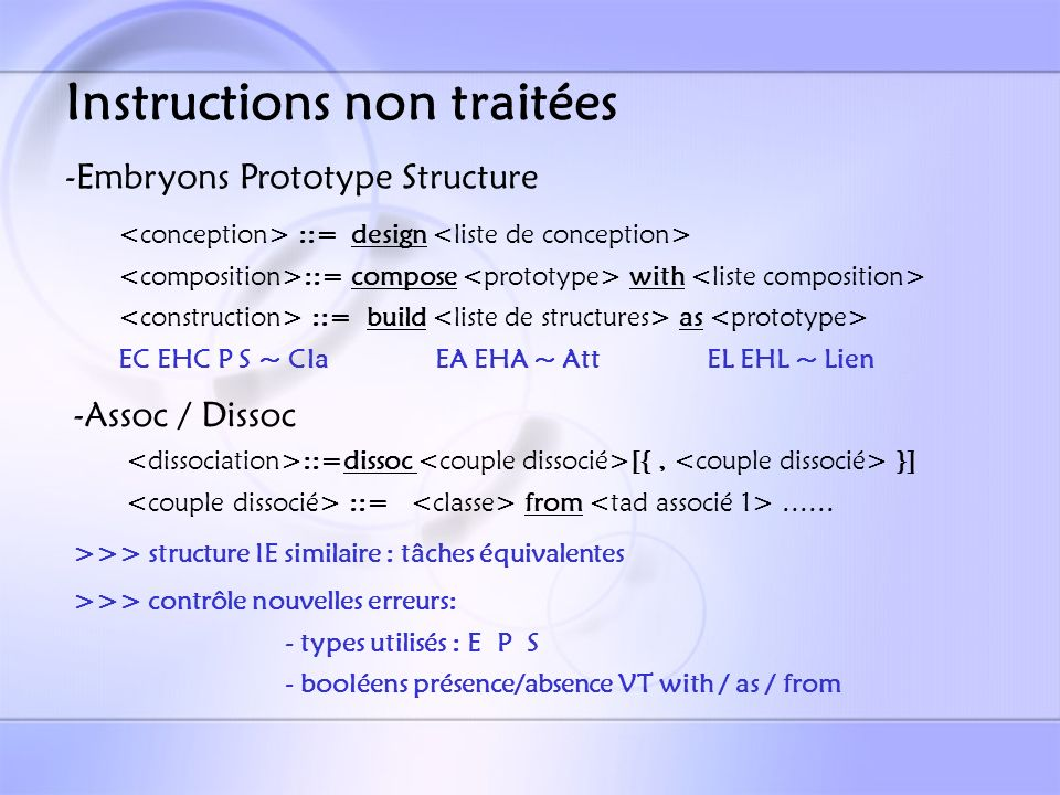 Instructions non traitées -Specify / Modify ::= specify | ::= [{, }] ::= [ ] ] [ ] …..