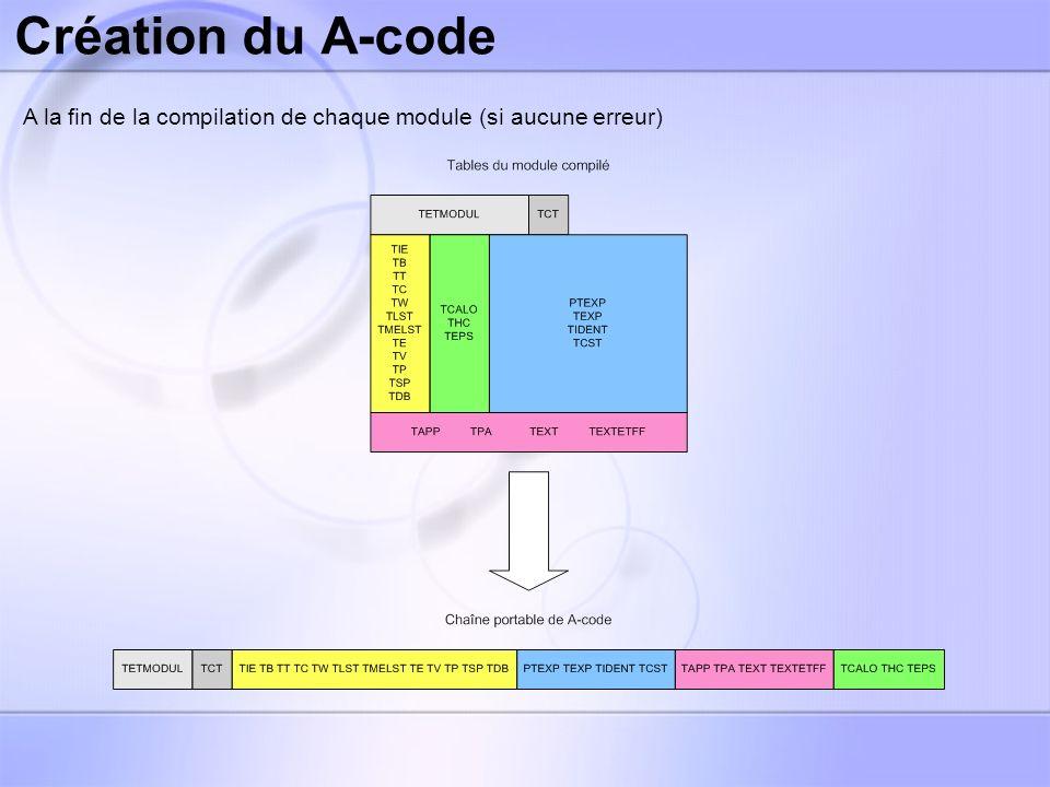 Création du A-code Exemple de A-code : Toto (αh (32 caractères) Nom du module