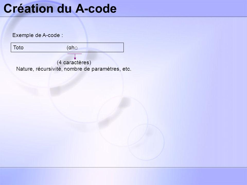 Création du A-code Exemple de A-code : Toto (αh (23 caractères) TCT : 23 compteurs de tables