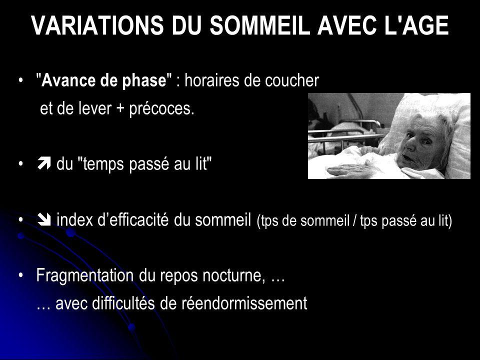 VARIATIONS DU SOMMEIL AVEC L AGE Avance de phase : horaires de coucher et de lever + précoces.