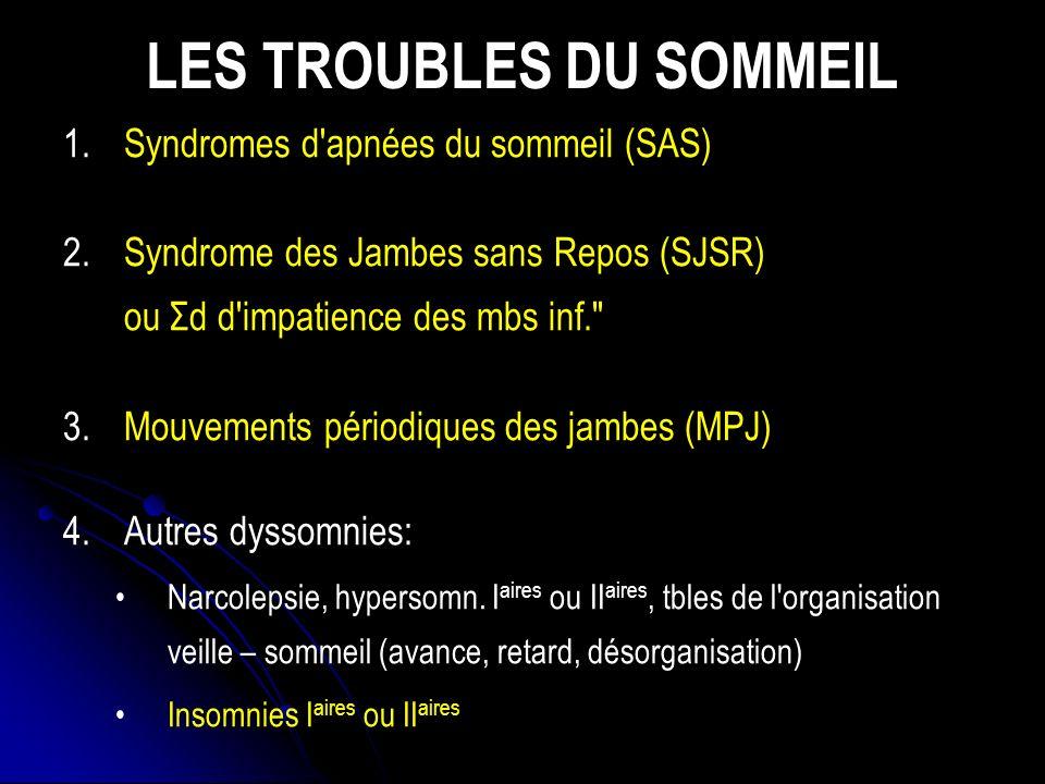 LES TROUBLES DU SOMMEIL 1.1.Syndromes d apnées du sommeil (SAS) 2.