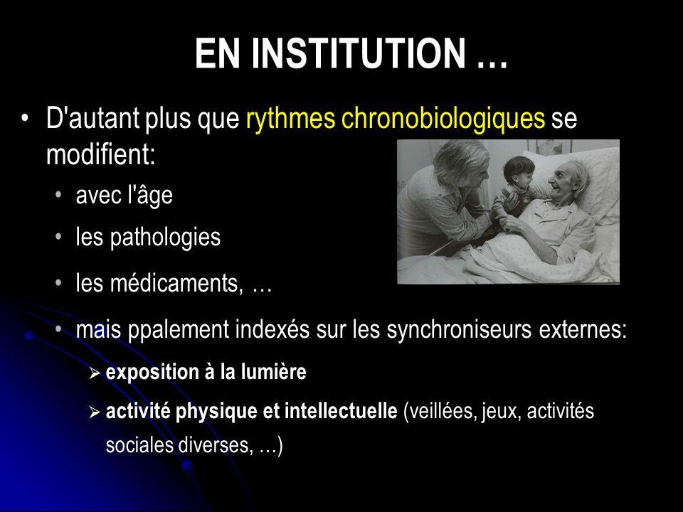 LE SOMMEIL NORMAL Les stades et les cycles du sommeil Quelques notions de chronobiologie