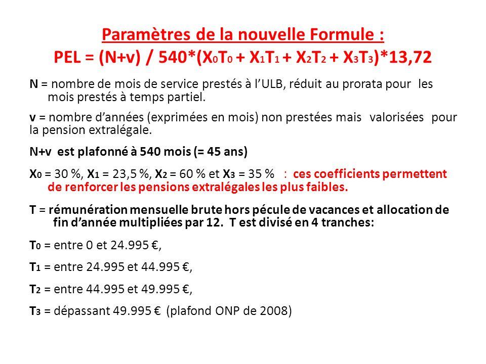 Paramètres de la nouvelle Formule : PEL = (N+v) / 540*(X 0 T 0 + X 1 T 1 + X 2 T 2 + X 3 T 3 )*13,72 N = nombre de mois de service prestés à lULB, réduit au prorata pour les mois prestés à temps partiel.
