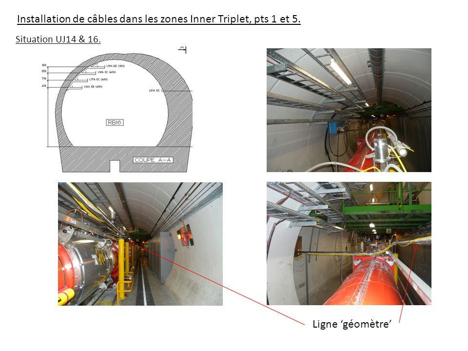 Installation de câbles dans les zones Inner Triplet, pts 1 et 5.