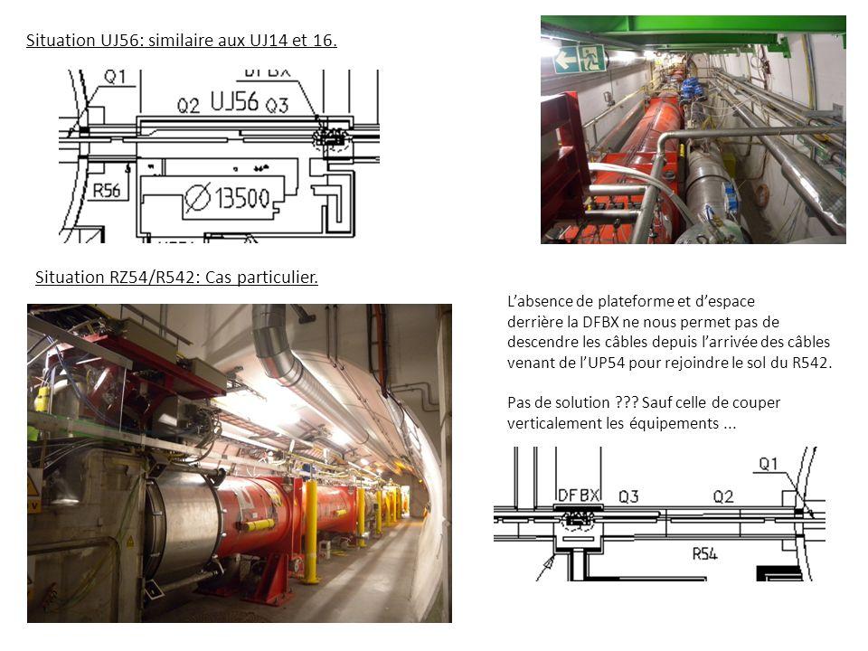 Situation UJ56: similaire aux UJ14 et 16. Situation RZ54/R542: Cas particulier.