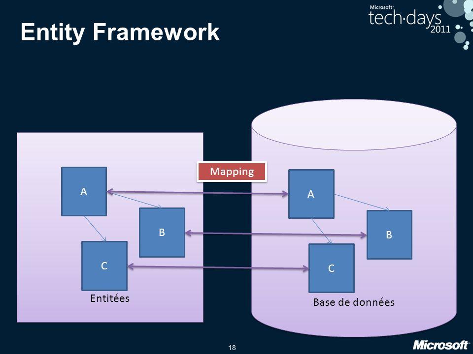18 Entity Framework Base de données Entitées A B C A B C Mapping