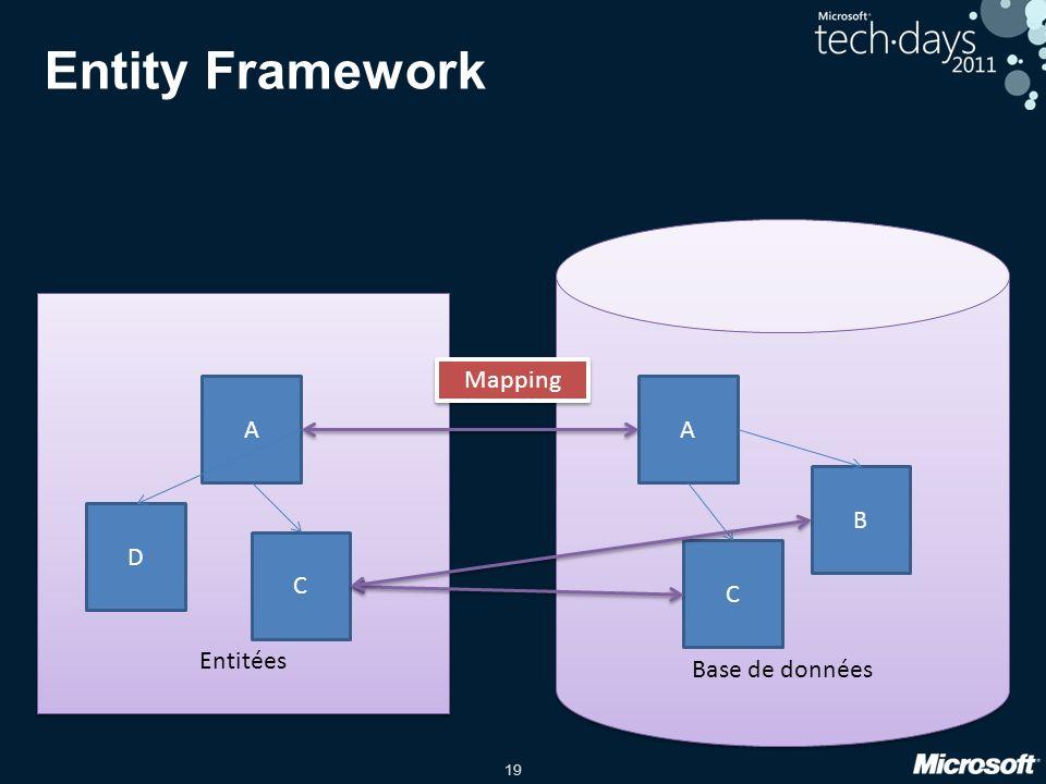 19 Entity Framework Base de données Entitées A B C A D C Mapping