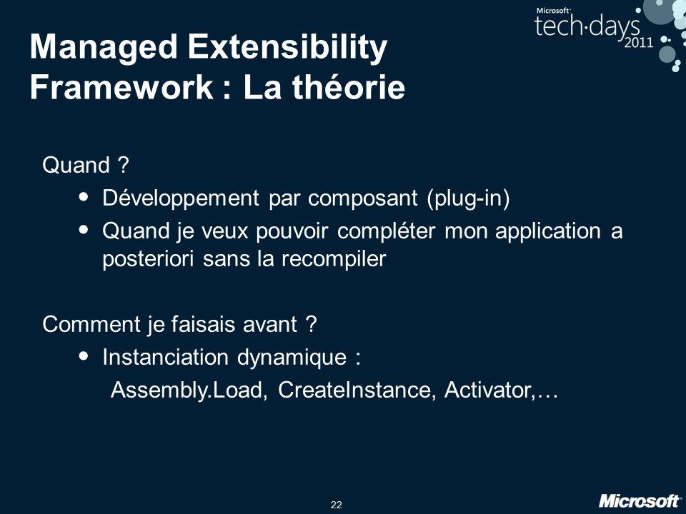 22 Managed Extensibility Framework : La théorie Quand ? Développement par composant (plug-in) Quand je veux pouvoir compléter mon application a poster