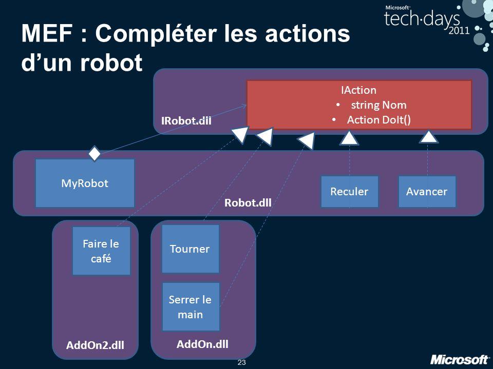23 IRobot.dll AddOn2.dll AddOn.dll Robot.dll MEF : Compléter les actions dun robot IAction string Nom Action DoIt() MyRobot ReculerAvancer Tourner Ser
