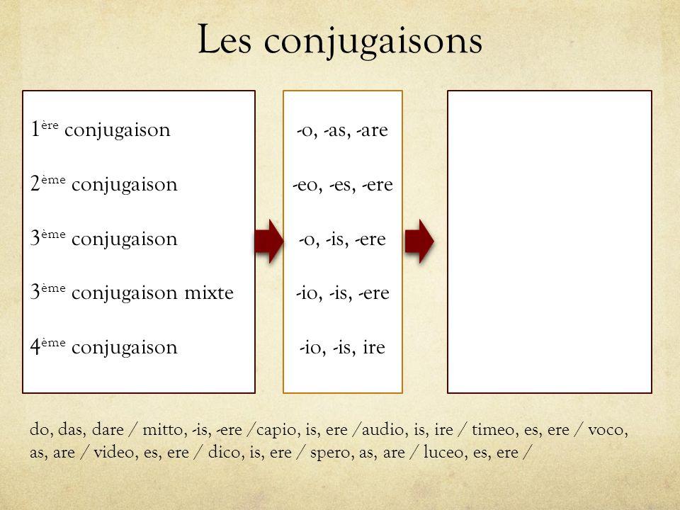 Les conjugaisons 1 ère conjugaison 2 ème conjugaison 3 ème conjugaison 3 ème conjugaison mixte 4 ème conjugaison -o, -as, -are -eo, -es, -ere -o, -is, -ere -io, -is, -ere -io, -is, ire do, das, dare / mitto, -is, -ere /capio, is, ere /audio, is, ire / timeo, es, ere / voco, as, are / video, es, ere / dico, is, ere / spero, as, are / luceo, es, ere /