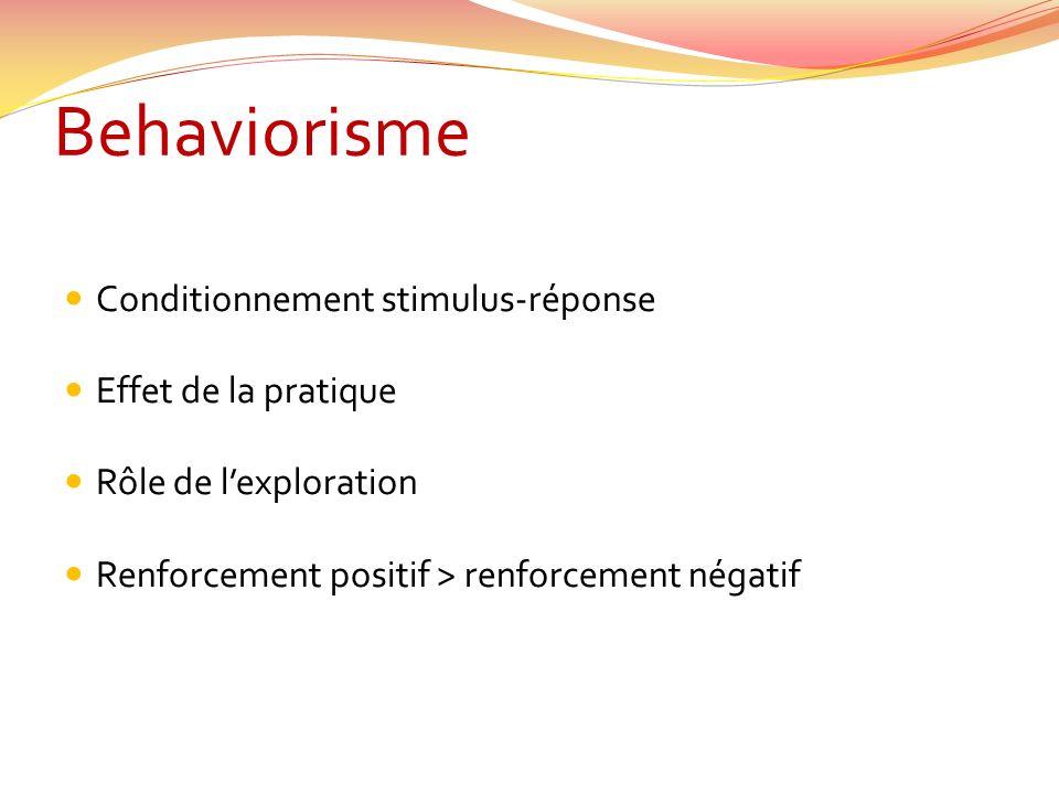 Behaviorisme Conditionnement stimulus-réponse Effet de la pratique Rôle de lexploration Renforcement positif > renforcement négatif