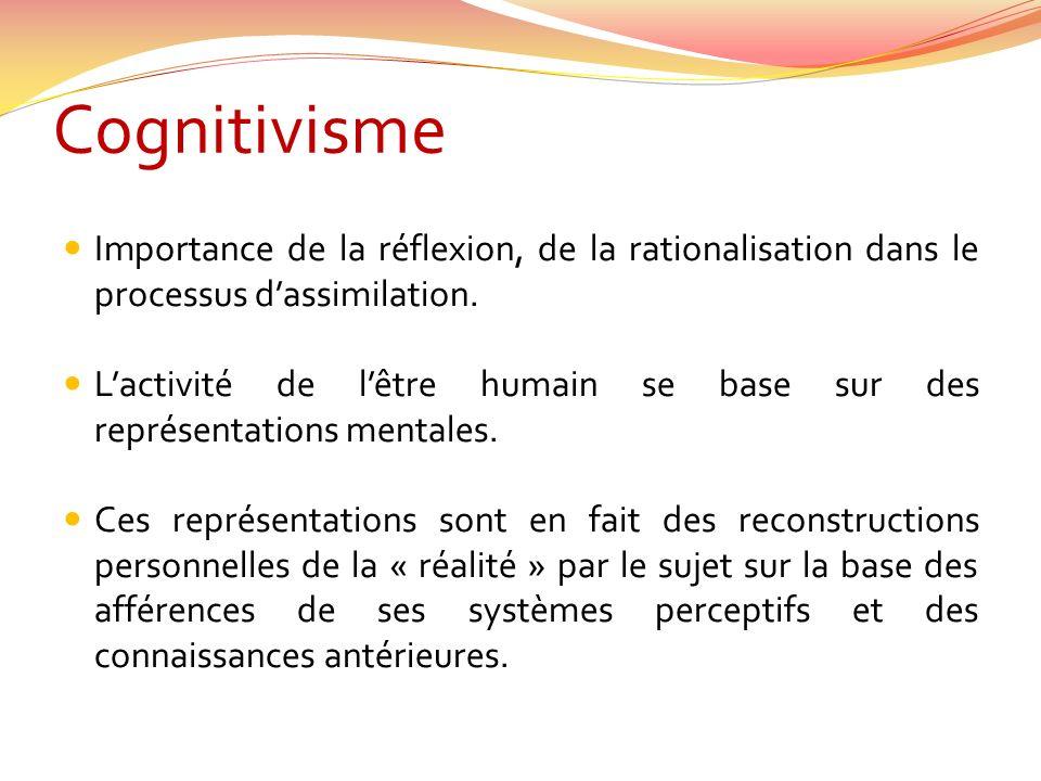 Cognitivisme Importance de la réflexion, de la rationalisation dans le processus dassimilation. Lactivité de lêtre humain se base sur des représentati