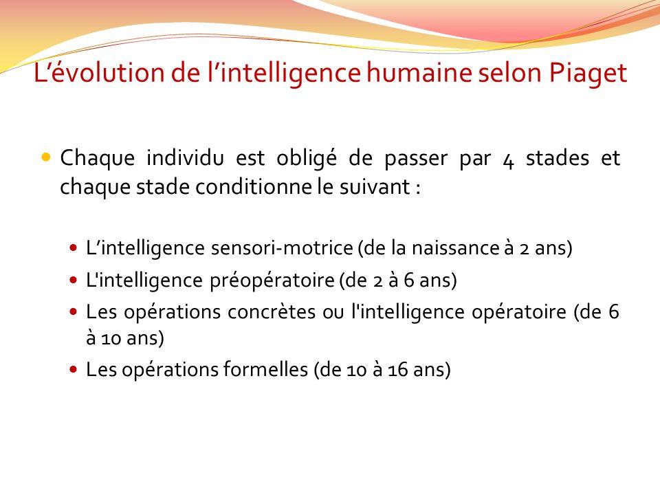 Lévolution de lintelligence humaine selon Piaget Chaque individu est obligé de passer par 4 stades et chaque stade conditionne le suivant : Lintelligence sensori-motrice (de la naissance à 2 ans) L intelligence préopératoire (de 2 à 6 ans) Les opérations concrètes ou l intelligence opératoire (de 6 à 10 ans) Les opérations formelles (de 10 à 16 ans)