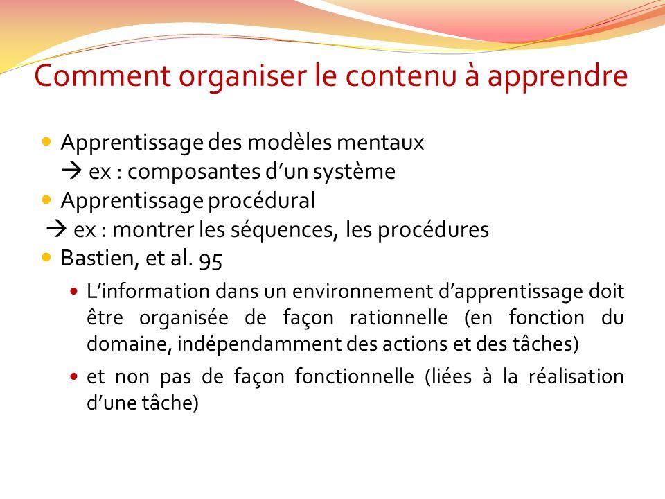 Comment organiser le contenu à apprendre Apprentissage des modèles mentaux ex : composantes dun système Apprentissage procédural ex : montrer les séquences, les procédures Bastien, et al.