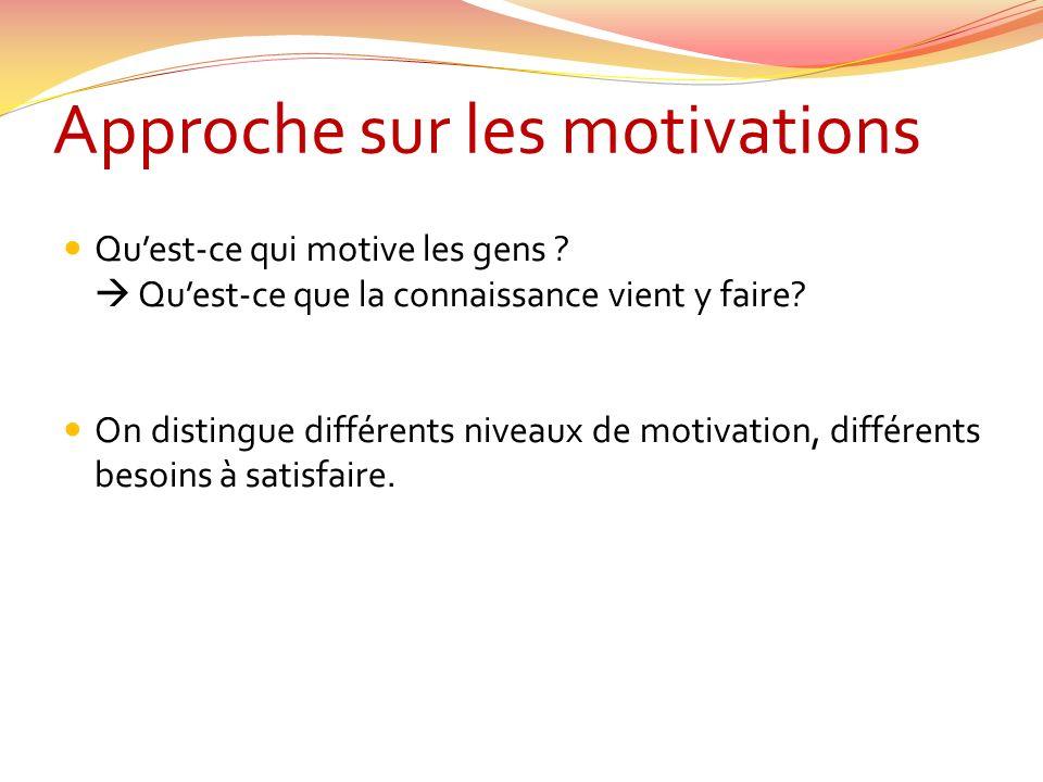 Approche sur les motivations Quest-ce qui motive les gens ? Quest-ce que la connaissance vient y faire? On distingue différents niveaux de motivation,