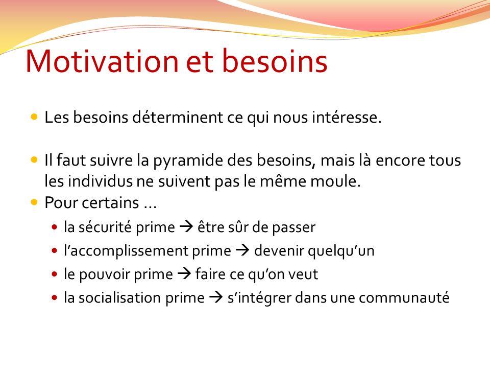 Motivation et besoins Les besoins déterminent ce qui nous intéresse.
