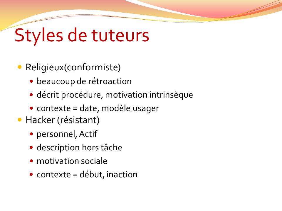 Styles de tuteurs Religieux(conformiste) beaucoup de rétroaction décrit procédure, motivation intrinsèque contexte = date, modèle usager Hacker (résis