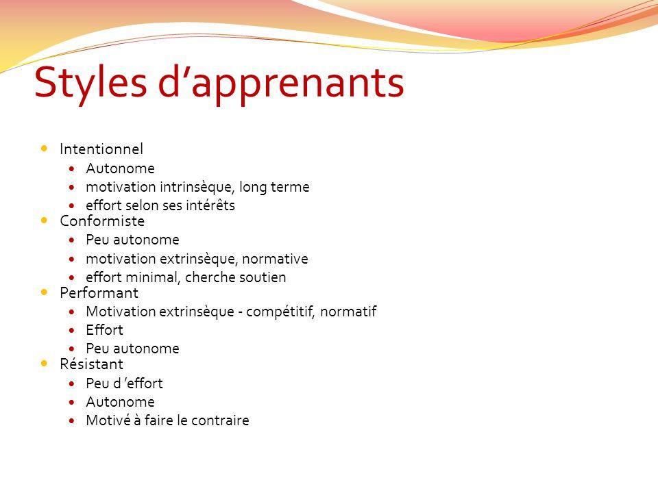 Styles dapprenants Intentionnel Autonome motivation intrinsèque, long terme effort selon ses intérêts Conformiste Peu autonome motivation extrinsèque,