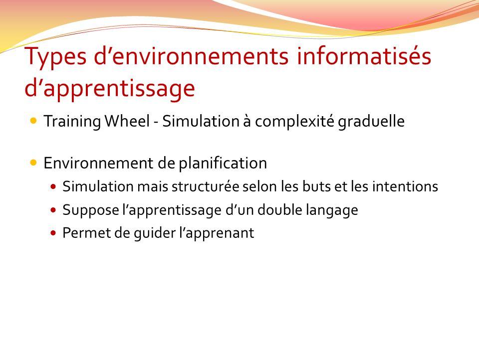 Types denvironnements informatisés dapprentissage Training Wheel - Simulation à complexité graduelle Environnement de planification Simulation mais structurée selon les buts et les intentions Suppose lapprentissage dun double langage Permet de guider lapprenant
