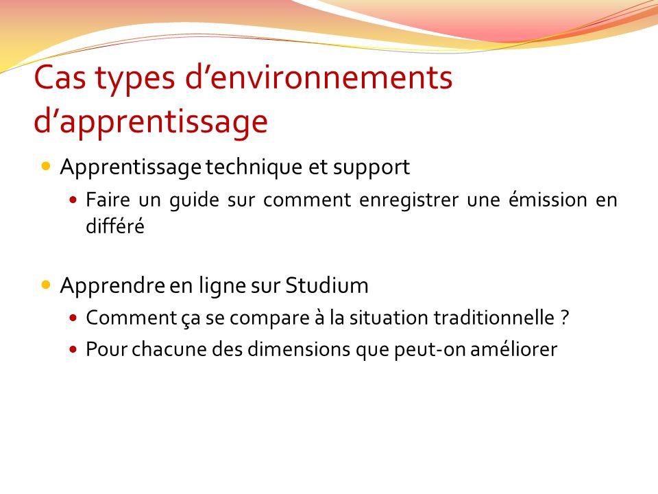 Cas types denvironnements dapprentissage Apprentissage technique et support Faire un guide sur comment enregistrer une émission en différé Apprendre e