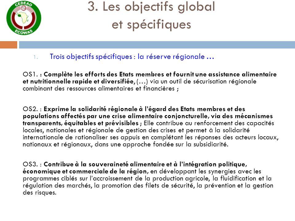 3. Les objectifs global et spécifiques 1. Trois objectifs spécifiques : la réserve régionale … OS1. : Complète les efforts des Etats membres et fourni
