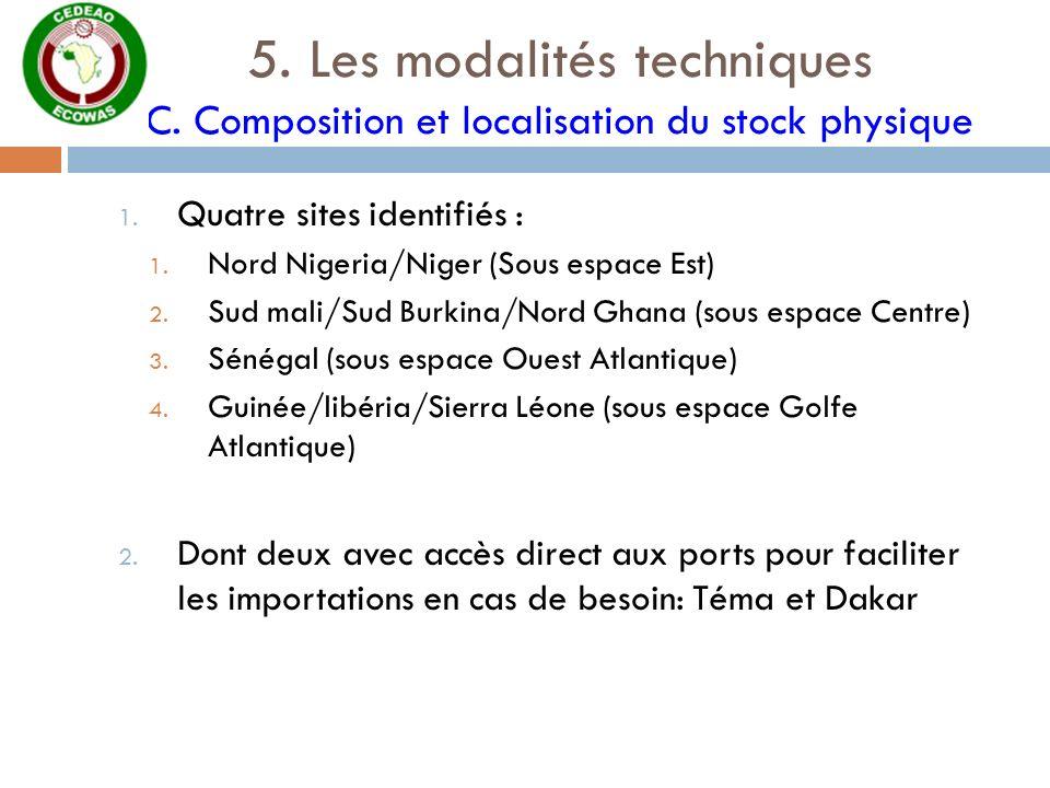 5. Les modalités techniques C. Composition et localisation du stock physique 1. Quatre sites identifiés : 1. Nord Nigeria/Niger (Sous espace Est) 2. S