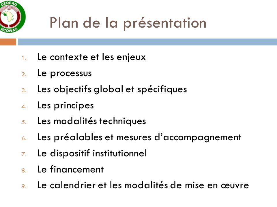 Plan de la présentation 1. Le contexte et les enjeux 2. Le processus 3. Les objectifs global et spécifiques 4. Les principes 5. Les modalités techniqu