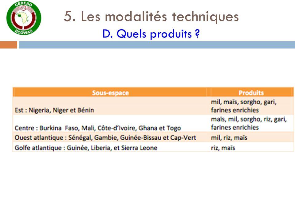 5. Les modalités techniques D. Quels produits ?
