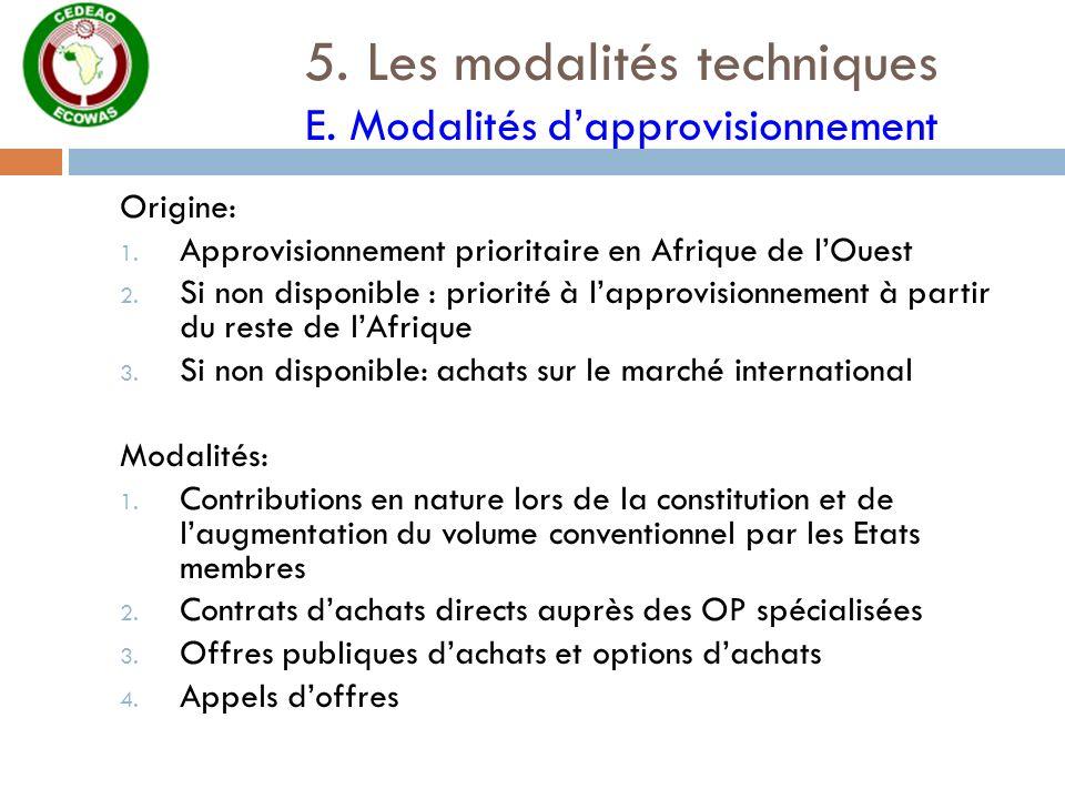 5. Les modalités techniques E. Modalités dapprovisionnement Origine: 1. Approvisionnement prioritaire en Afrique de lOuest 2. Si non disponible : prio