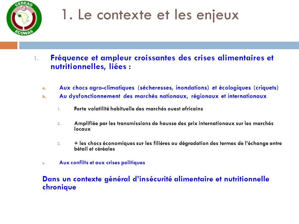 1. Le contexte et les enjeux 1. Fréquence et ampleur croissantes des crises alimentaires et nutritionnelles, liées : a. Aux chocs agro-climatiques (sé
