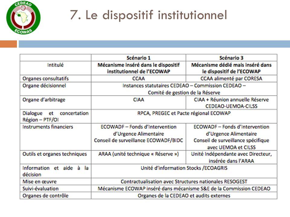 7. Le dispositif institutionnel