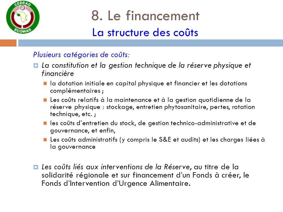8. Le financement La structure des coûts Plusieurs catégories de coûts: La constitution et la gestion technique de la réserve physique et financière l