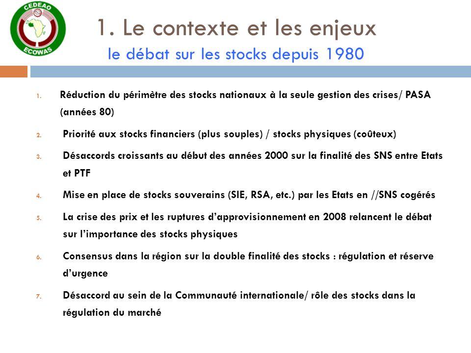 1. Le contexte et les enjeux le débat sur les stocks depuis 1980 1. Réduction du périmètre des stocks nationaux à la seule gestion des crises/ PASA (a