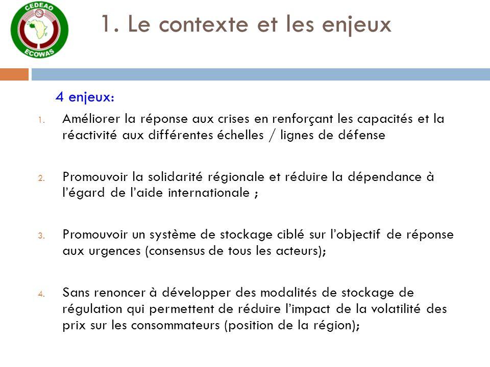 1. Le contexte et les enjeux 4 enjeux: 1. Améliorer la réponse aux crises en renforçant les capacités et la réactivité aux différentes échelles / lign