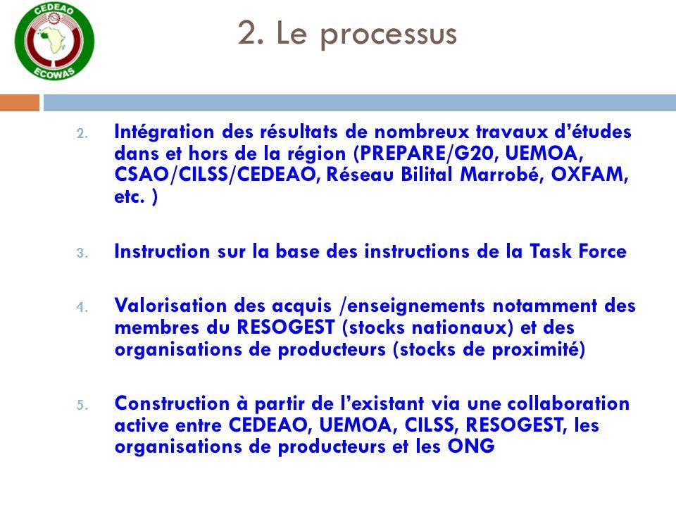 2. Le processus 2. Intégration des résultats de nombreux travaux détudes dans et hors de la région (PREPARE/G20, UEMOA, CSAO/CILSS/CEDEAO, Réseau Bili