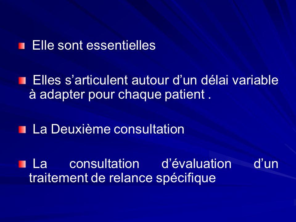 La deuxième consultation Etablir une approche étiologique Si possible voir la partenaire Evaluer lopportunité dune consultation spécialisée ou dexamens complémentaires spécialisés Expliquer les mécanismes de la dysfonction Commencer la prise en charge thérapeutique spécifique