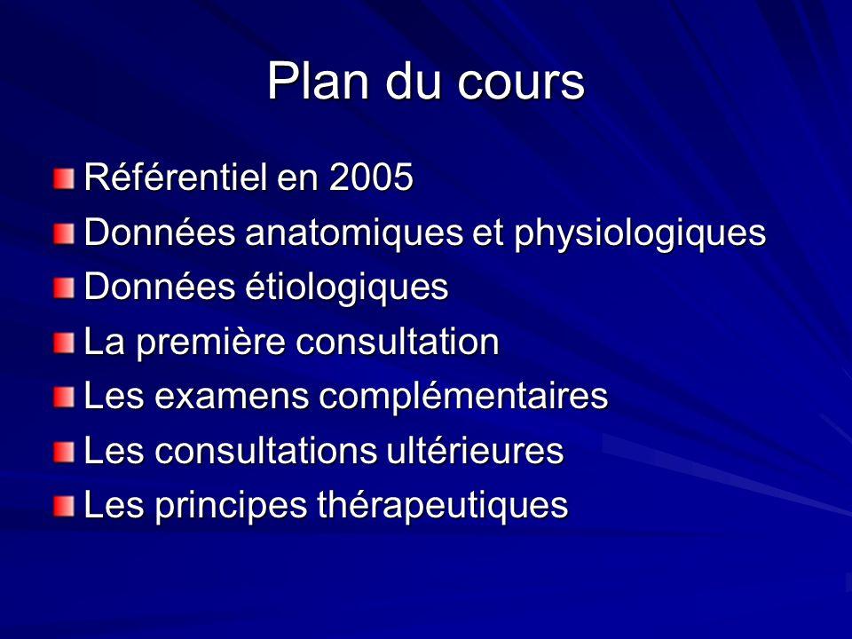 Plan du cours Référentiel en 2005 Données anatomiques et physiologiques Données étiologiques La première consultation Les examens complémentaires Les consultations ultérieures Les principes thérapeutiques
