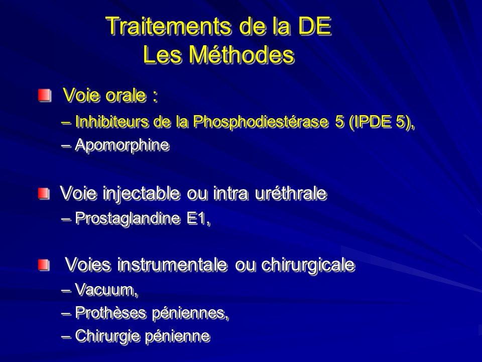 Inhibiteurs des PDE type 5 Inhibiteurs des PDE type 5 Sildénafil : VIAGRA° ( PFIZER ) Tadalafil : CIALIS ° ( LILLY ) Vardenafil : LEVITRA ° ° ( BAYER )