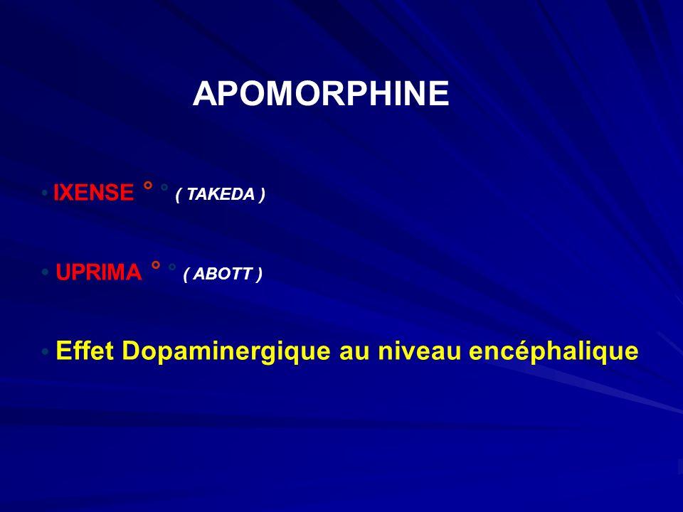 Inhibiteurs de PDE Apomorphine