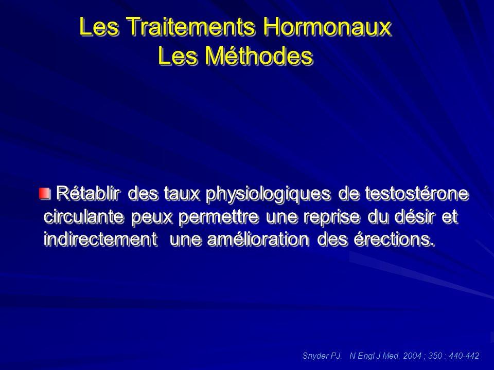 Les Traitements Hormonaux Les Méthodes Les Traitements Hormonaux Les Méthodes La testostérone Voie orale Voie intramusculaire : Voie percutanée : - le gel - le gel - le patch - le patch