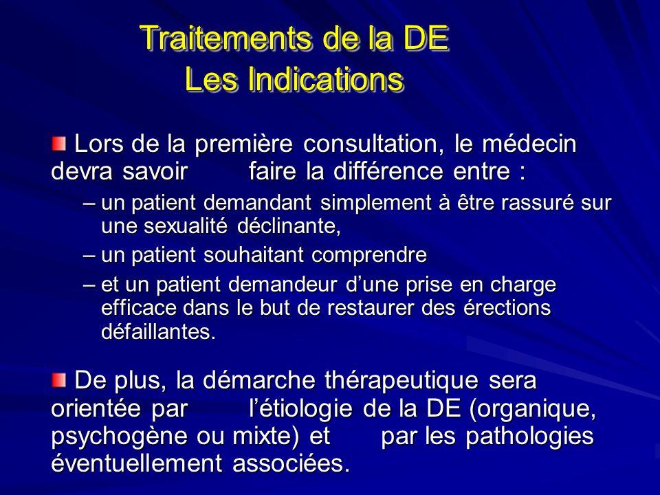 Les Traitements Hormonaux Les Indications Le traitement par testostérone semble améliorer la libido, mais donne des résultats assez variés sur la fonction érectile et sur la qualité de la rigidité pénienne 1.