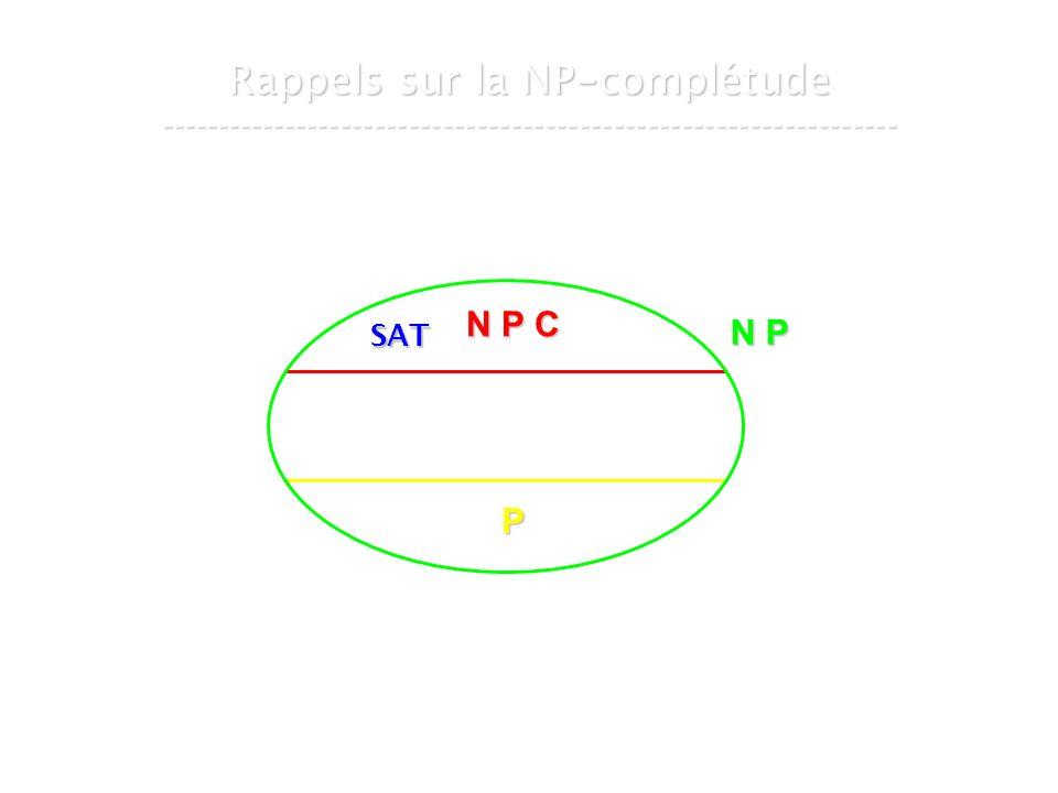 16 mars 2007Cours de graphes 7 - Intranet15 Rappels sur la NP - complétude ----------------------------------------------------------------- N P P N P C SAT