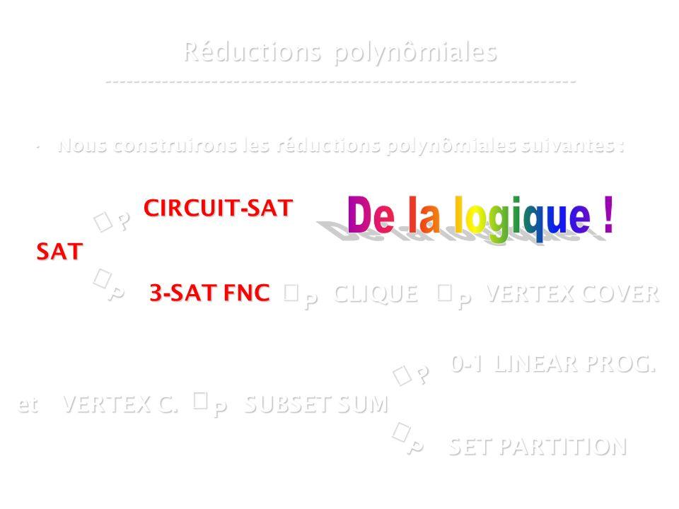 16 mars 2007Cours de graphes 7 - Intranet19 Réductions polynômiales ----------------------------------------------------------------- Nous construirons les réductions polynômiales suivantes :Nous construirons les réductions polynômiales suivantes :P SAT P CIRCUIT - SAT P 3 - SAT FNC SUBSET SUM CLIQUE VERTEX COVER P et VERTEX C.