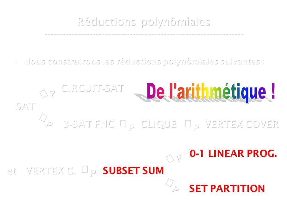 16 mars 2007Cours de graphes 7 - Intranet21 Réductions polynômiales ----------------------------------------------------------------- Nous construirons les réductions polynômiales suivantes :Nous construirons les réductions polynômiales suivantes :P SAT P CIRCUIT - SAT P 3 - SAT FNC SUBSET SUM CLIQUE VERTEX COVER P et VERTEX C.
