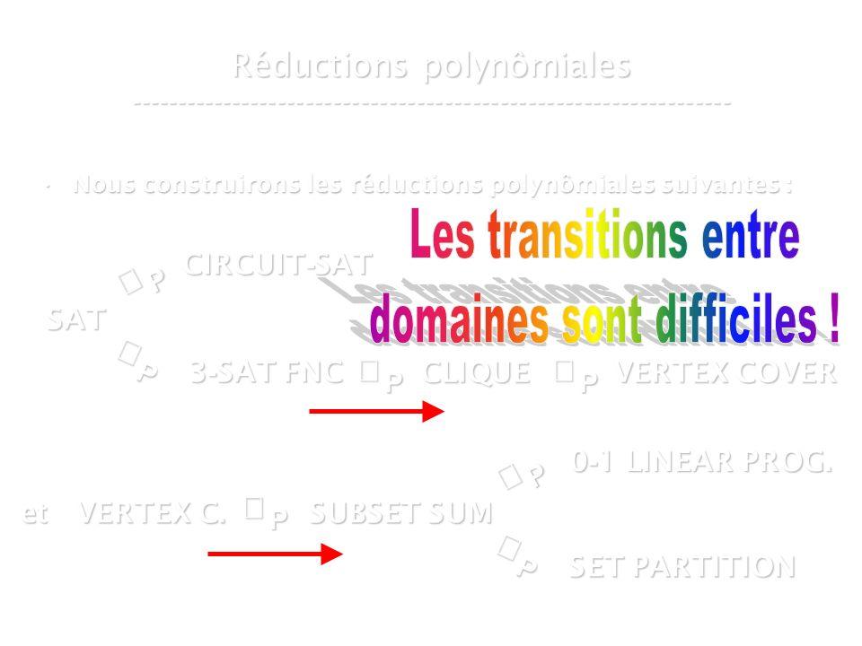 16 mars 2007Cours de graphes 7 - Intranet22 Réductions polynômiales ----------------------------------------------------------------- Nous construirons les réductions polynômiales suivantes :Nous construirons les réductions polynômiales suivantes :P SAT P CIRCUIT - SAT P 3 - SAT FNC SUBSET SUM CLIQUE VERTEX COVER P et VERTEX C.