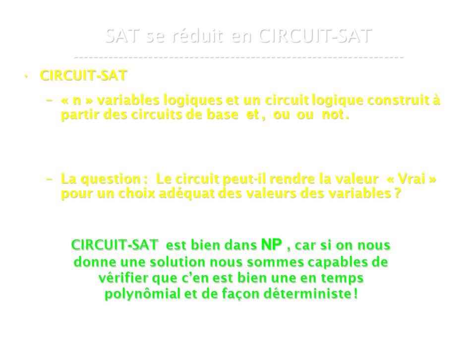 16 mars 2007Cours de graphes 7 - Intranet24 SAT se réduit en CIRCUIT - SAT ----------------------------------------------------------------- CIRCUIT - SATCIRCUIT - SAT –« n » variables logiques et un circuit logique construit à partir des circuits de base et, ou ou not.