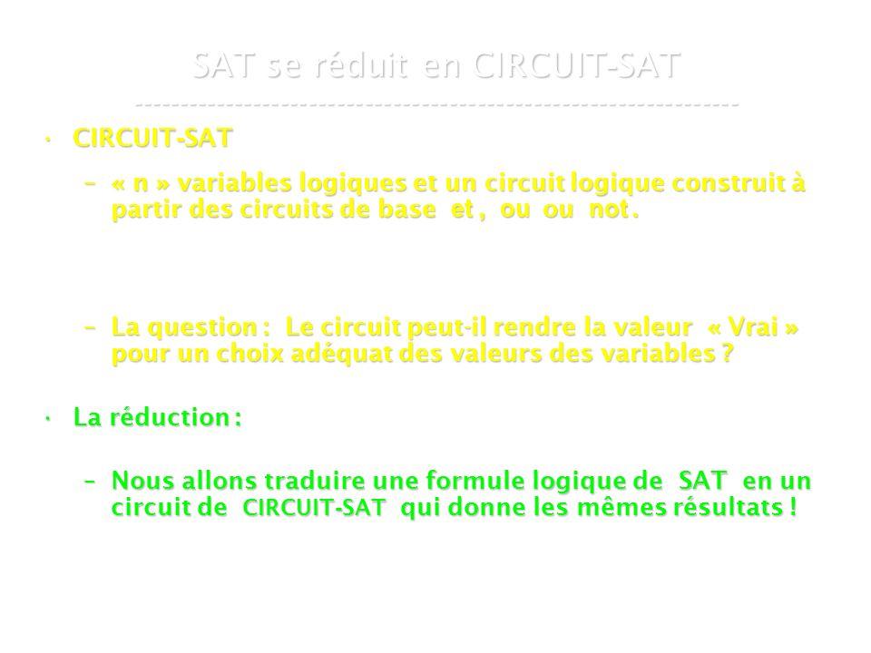 16 mars 2007Cours de graphes 7 - Intranet25 SAT se réduit en CIRCUIT - SAT ----------------------------------------------------------------- CIRCUIT - SATCIRCUIT - SAT –« n » variables logiques et un circuit logique construit à partir des circuits de base et, ou ou not.
