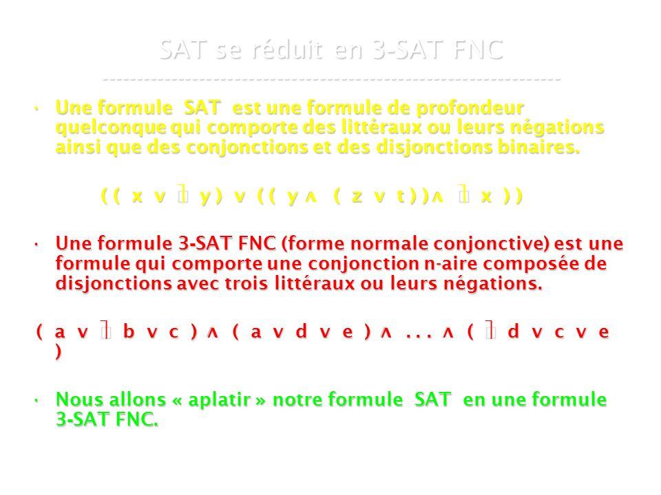 16 mars 2007Cours de graphes 7 - Intranet29 SAT se réduit en 3 - SAT FNC ----------------------------------------------------------------- Une formule SAT est une formule de profondeur quelconque qui comporte des littéraux ou leurs négations ainsi que des conjonctions et des disjonctions binaires.Une formule SAT est une formule de profondeur quelconque qui comporte des littéraux ou leurs négations ainsi que des conjonctions et des disjonctions binaires.