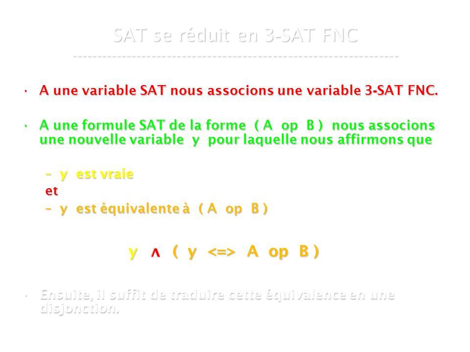 16 mars 2007Cours de graphes 7 - Intranet30 SAT se réduit en 3 - SAT FNC ----------------------------------------------------------------- A une variable SAT nous associons une variable 3 - SAT FNC.A une variable SAT nous associons une variable 3 - SAT FNC.