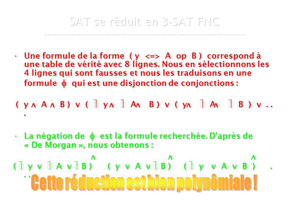 16 mars 2007Cours de graphes 7 - Intranet31 SAT se réduit en 3 - SAT FNC ----------------------------------------------------------------- Une formule de la forme ( y A op B ) correspond à une table de vérité avec 8 lignes.